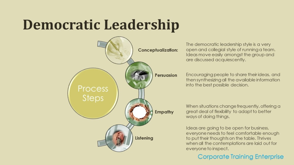 Example of democratic leadership style